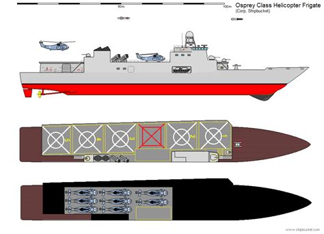 NationStates • View topic - Your Nations Warships, MKII