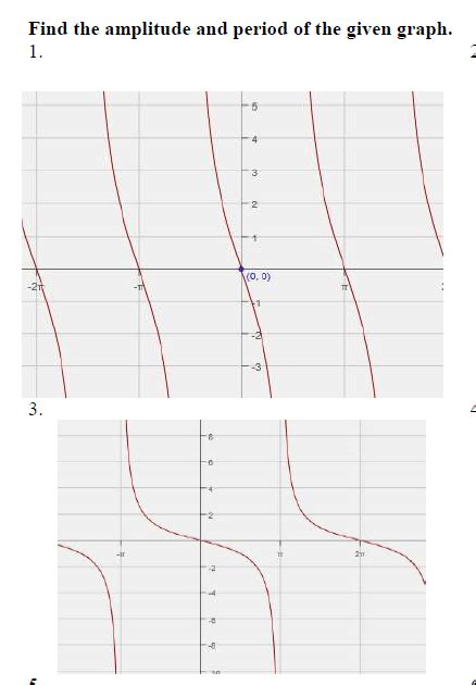 Tangent Equation and Graph Worksheet with Answers